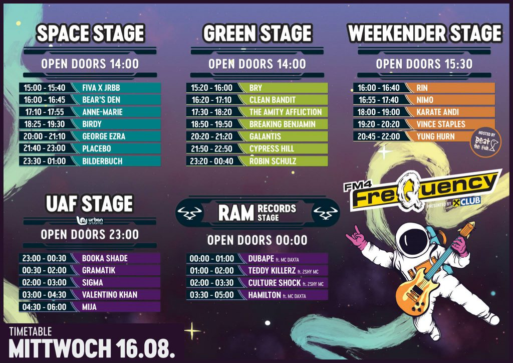 Mittwoch FM4 Frequency Festival Line Up 2017